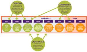 Veronica Pullen | Social Marketing Profits Blueprint